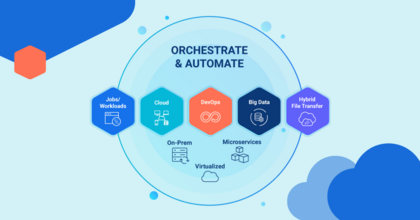 Five Key Solutions Universal Automation Center