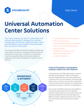 UAC Universal Automation Center Solutions - Five Key Solutions within the UAC Platform