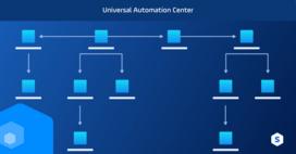 Beautiful Workflows Built in UAC - Blog