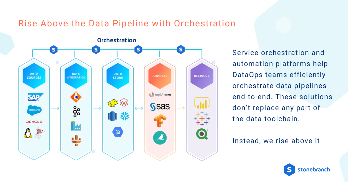 DataOps vs DevOps: Rise Above the Data Pipeline with Orchestration