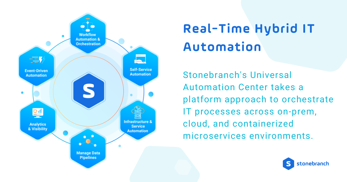 Service orchestration and automation platforms offer real-time hybrid IT automation